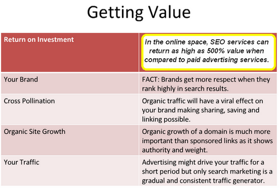http://www.thesearchenginepros.com/uploads/2010-03-14_155247.png