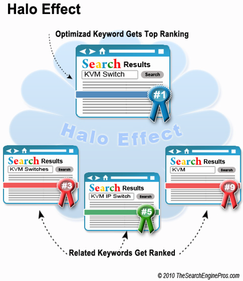 https://www.thesearchenginepros.com/uploads/2010-05-26_181925.png