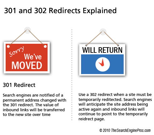 Fixing 301 Redirects