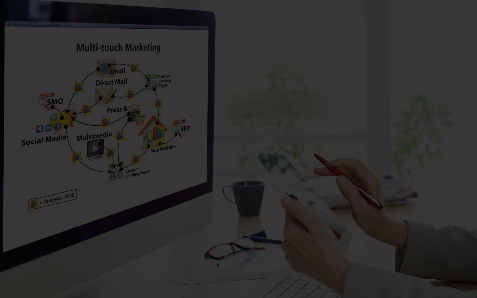 Grow Your Business With<br> Multi-touch Online Marketing