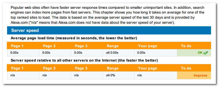 Server Speed Audit