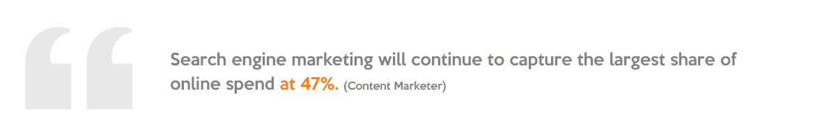 Shocking Content Marketing Statistics